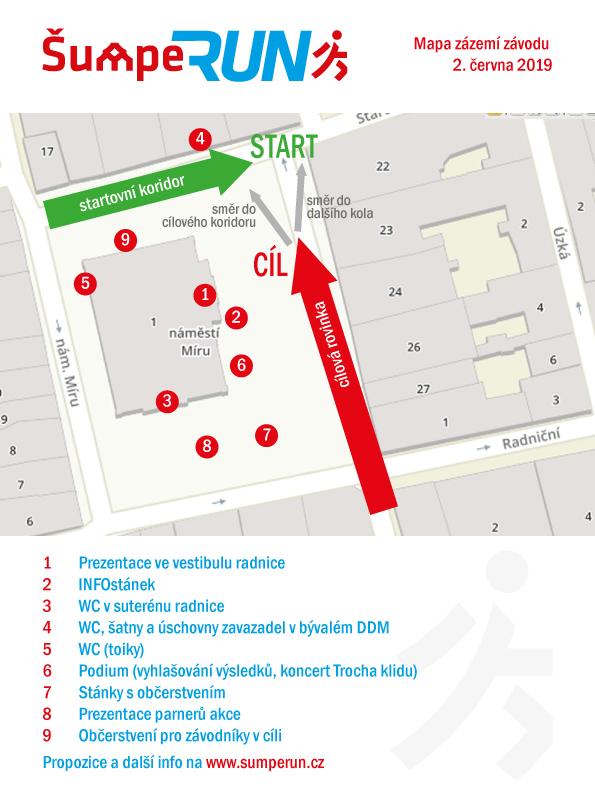 Informace pro závodníky